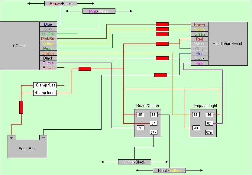 Suzuki V Strom 650 Wiring Diagram - Wiring Diagrams Clicks