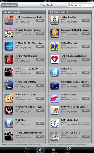 drchrono iPad EMR Makes Top Charts in iTunes Electronic Health