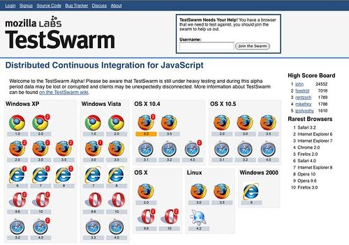 TestSwarm.com