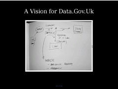 data.gov.uk