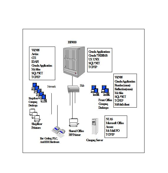 wiring diagram for windows 7 network computer