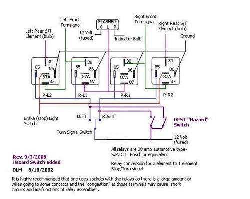sand rail wiring schematic sand rail wiring diagram sand image