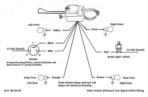 Peterson Wiring Diagram wiring diagram panel