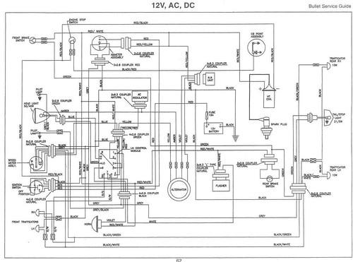 royal enfield bullet 500 wiring diagram