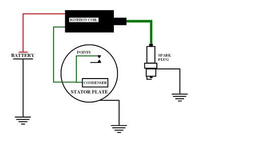 basic motorcycle wiring diagram symbols wiring map wiring image