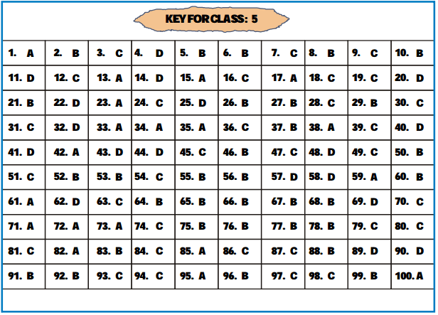 NSTSE 2014 Answer Key