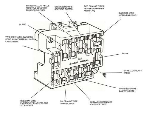 79 f150 fuse box