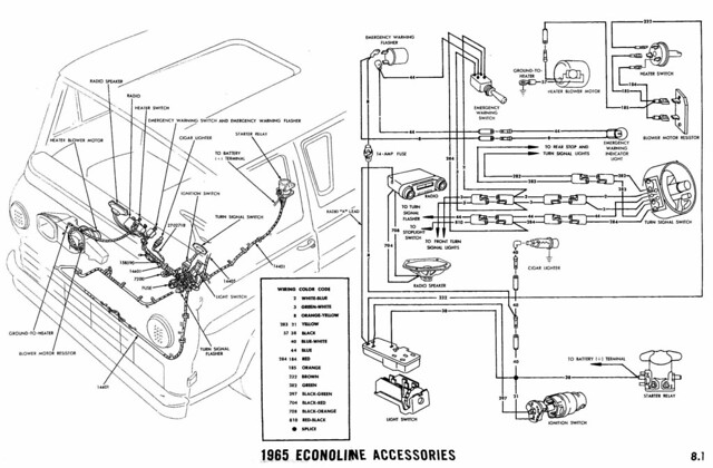 1965 ford econoline wiring diagram bing