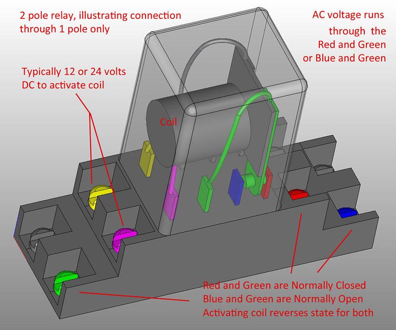 120vac Relay Wiring Diagram Wiring Diagram