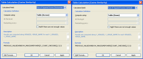 Using the correct table calculation settings for the cosine similarity