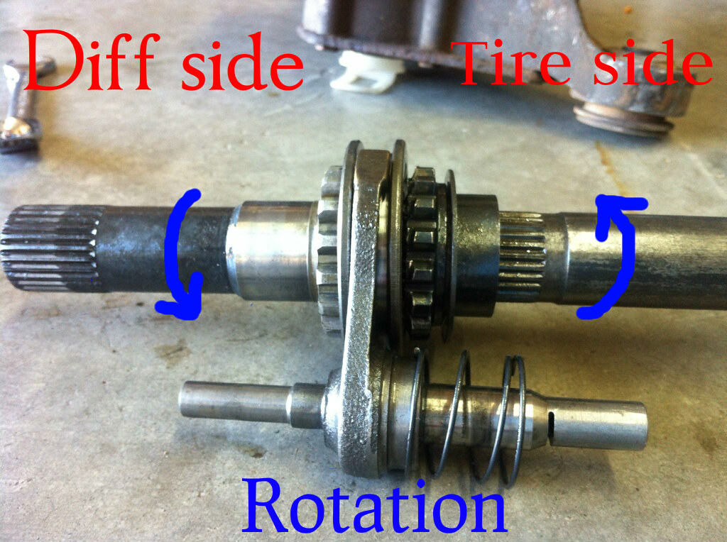 4x4 Front Differential Operation Explained  Grinding from Front End