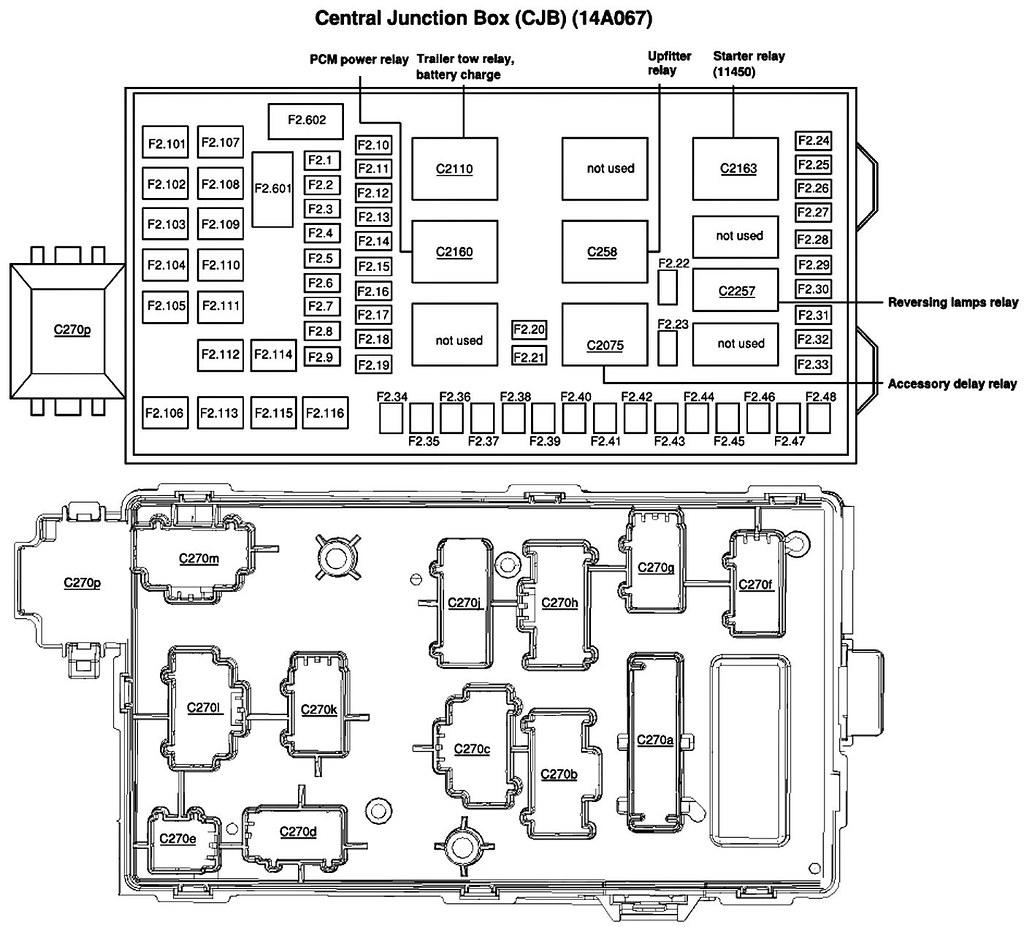 04 ford e350 fuse diagram