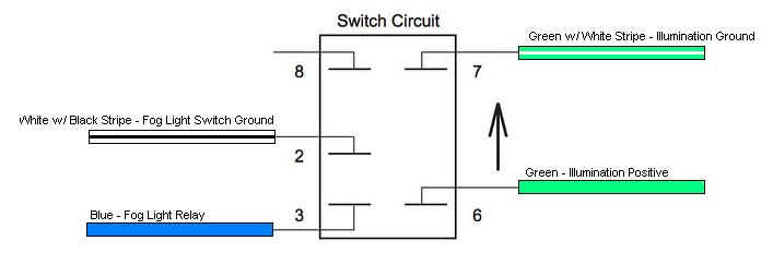 How To Replace Your OEM Fog Light Switch with an OTRATTW Switch