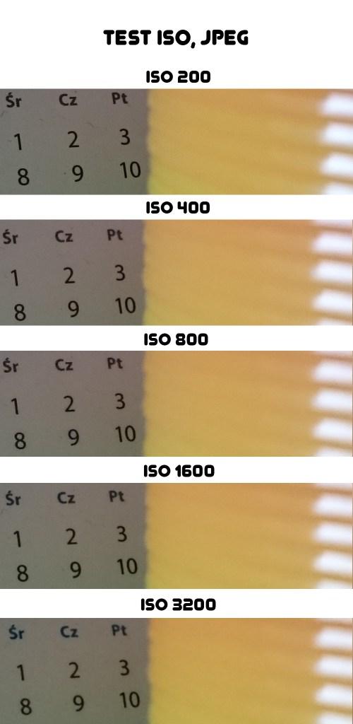 Sony Xperia Z3 - test ISO