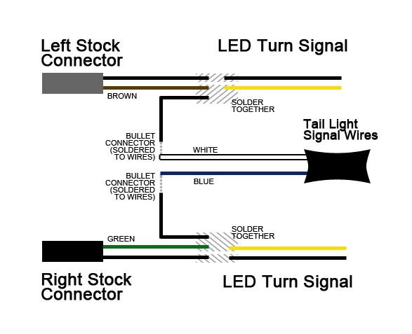 Led Turn Signal Wiring - Wiring Diagram Write