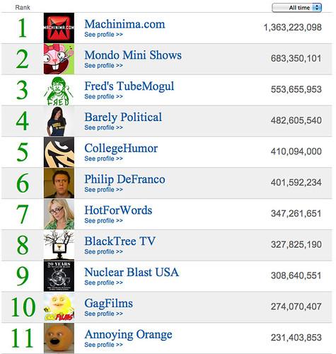 Screen shot 2010-08-23 at 1.22.40 PM