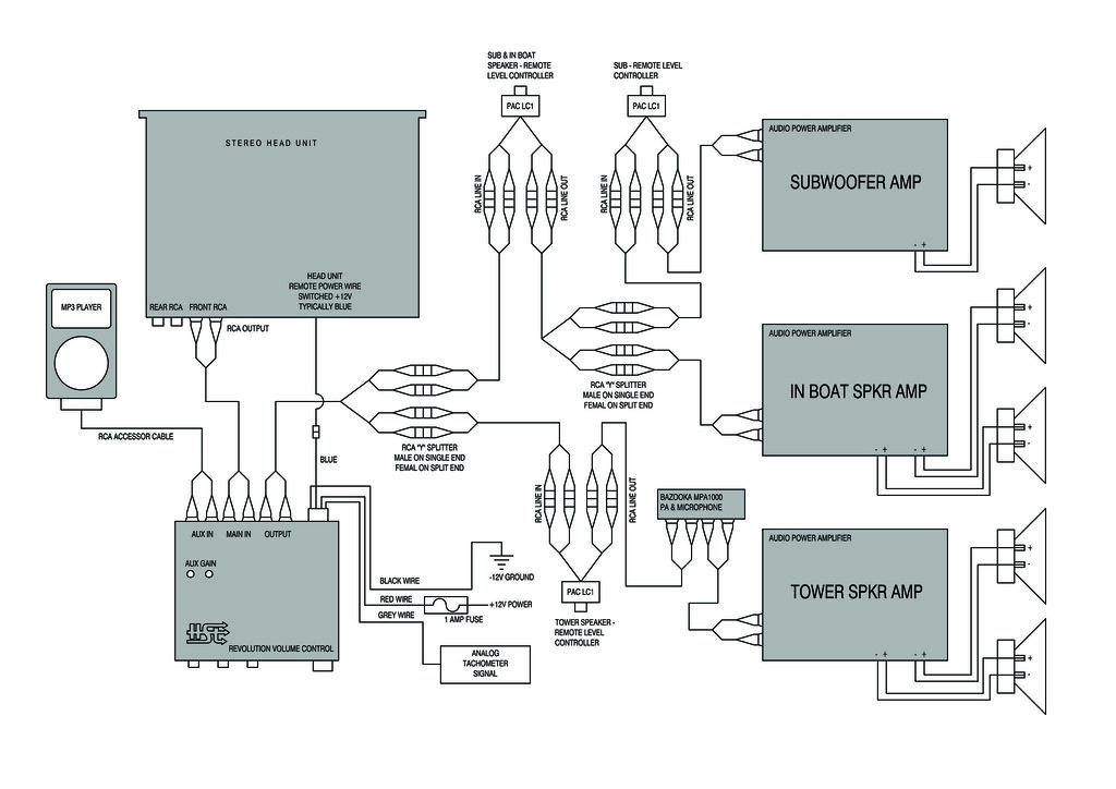 Pa Speaker Wiring Diagrams Wiring Diagram