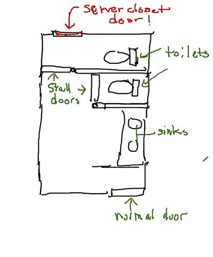 Plaxo Crittenden Bathroom Layout