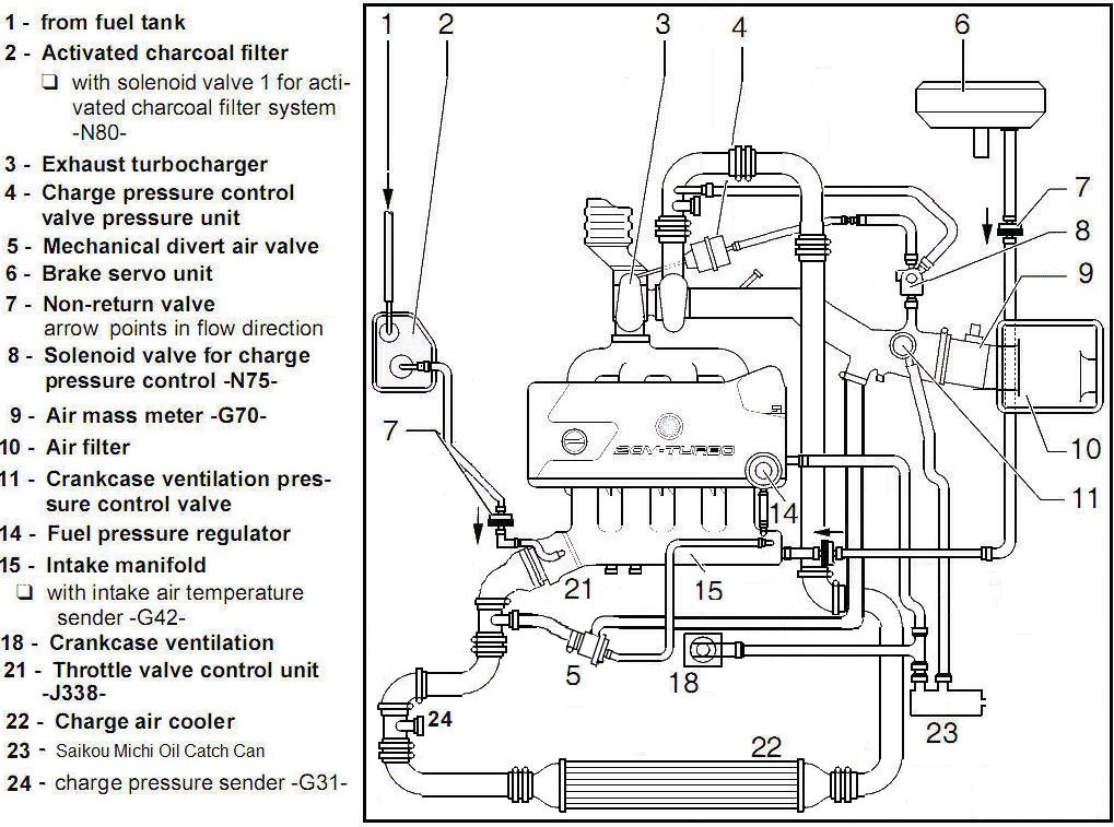 8t auq engine diagram skoda octavia mk i briskoda