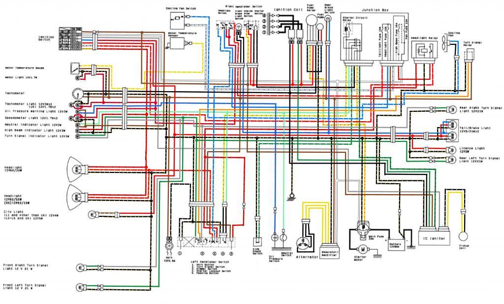 Fzr 1000 Wiring Diagram - Wiring Diagrams
