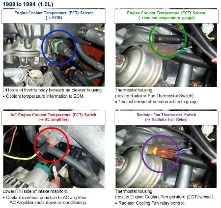 Geo Metro Engine Diagram Cooling Fan Index listing of wiring diagrams