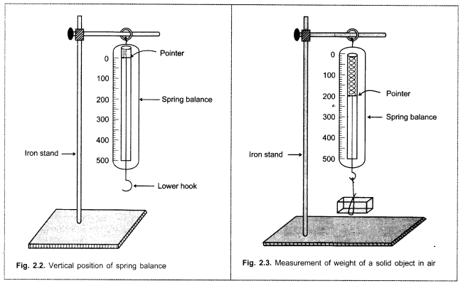 diagram of a spring balance