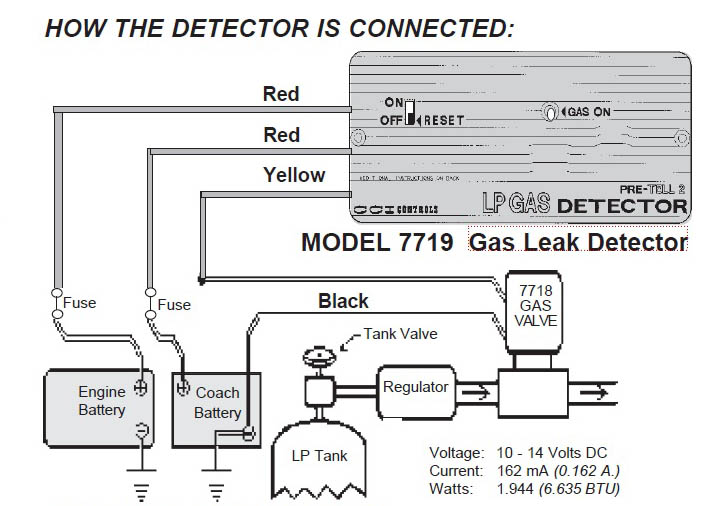 wire the solenoid valve to the detector according to the wiring