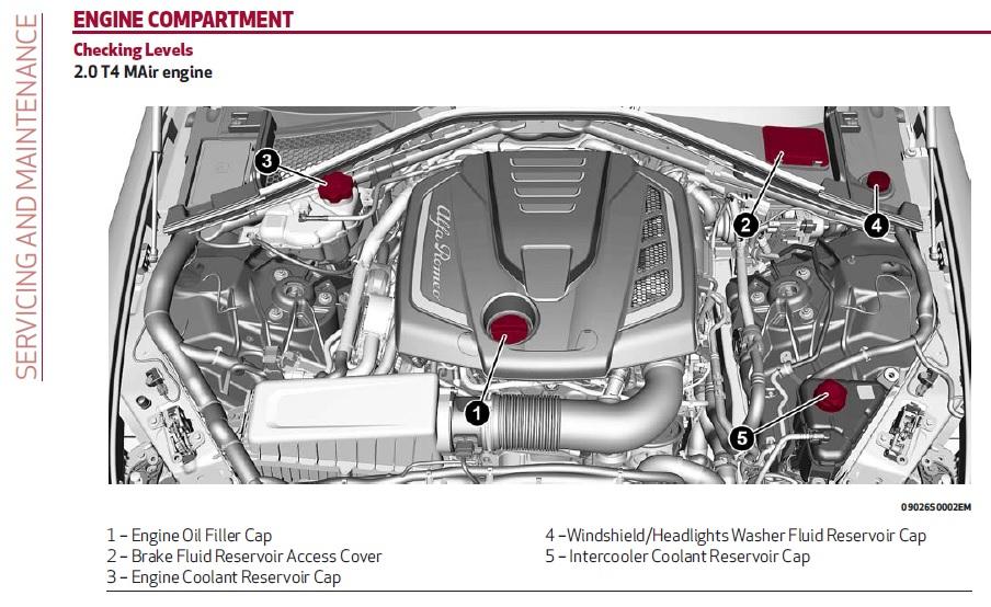 Alfa Romeo Engine Coolant Online Wiring Diagram