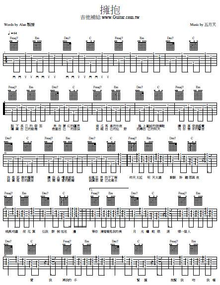 老鼠愛大米的吉他彈法(急~20點) - Yahoo!奇摩知識+