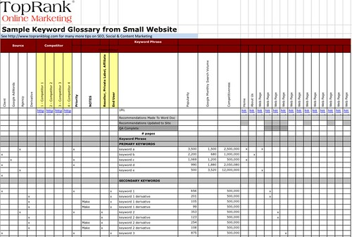 Core Content SEO Tools Keyword Glossary \ Editorial Plan - seo plan template