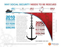 INFOGRAPHIC - Why Social Security Needs To Be ...