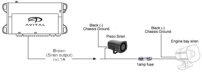 Bulldog Security Wiring Diagram Avital 4103 Schematic Diagram