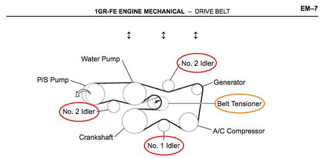 Idler Pulley/Bearing Failure, what to do - Toyota FJ Cruiser Forum