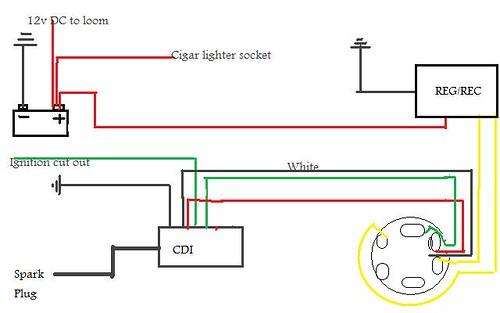 Lambretta 12v Ac Wiring Diagram Control Cables  Wiring Diagram
