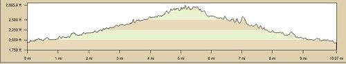 Bridge to Nowhere Elevation Profile