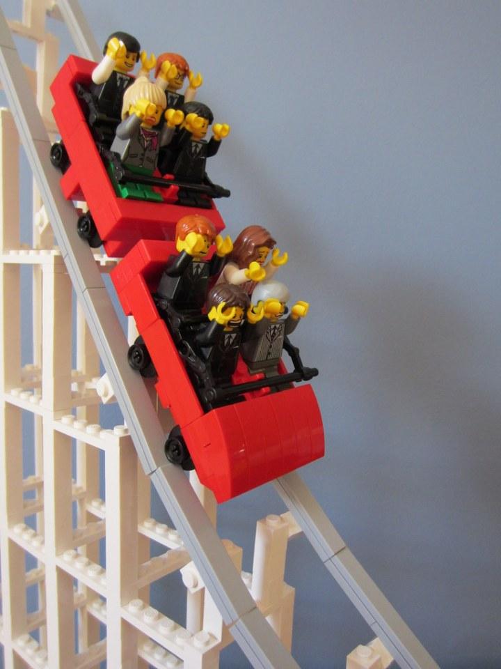 Corporate Roller Coaster