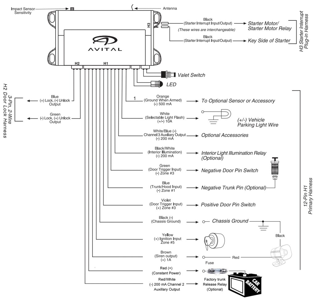 Avital Alarm System Wiring Diagram Data Wiring Schema Avital 5303 Remote  Starter Wiring Diagram Avital Car Alarms Wiring Diagrams Free Picture  Diagram