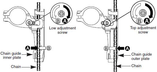 bike derailleur diagram wiring diagrams pictures