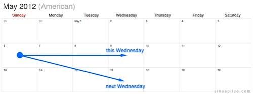 "Understanding ""next week"" in English"