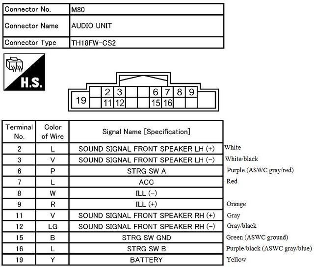 Kenwood Marine Stereo Wiring Diagram Wiring Diagrams
