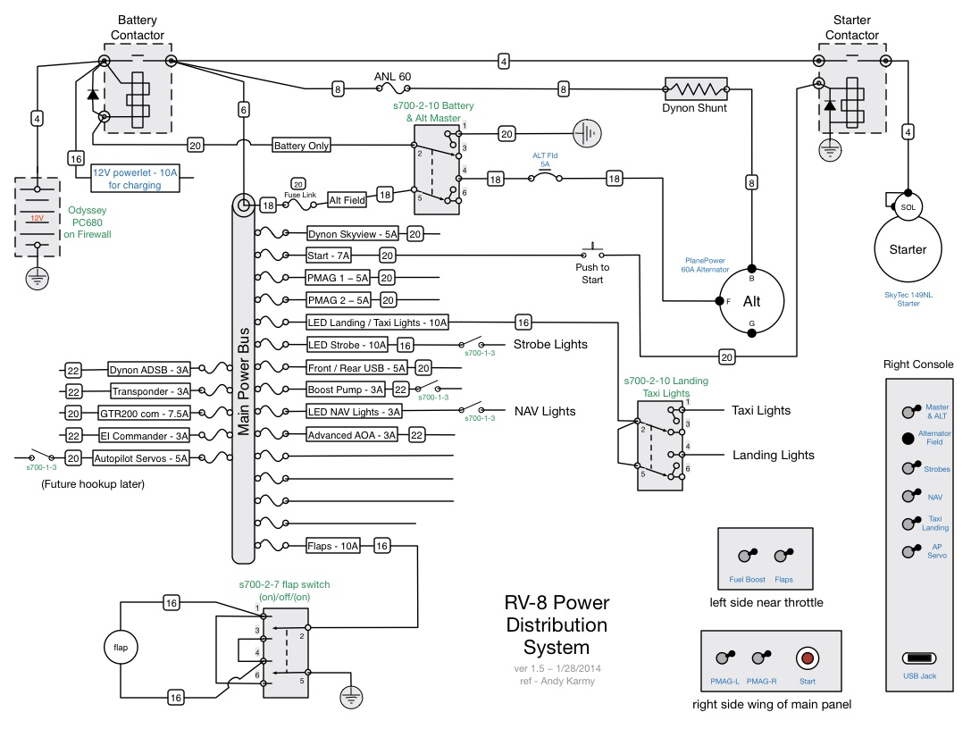 aircraft master switch wiring diagram