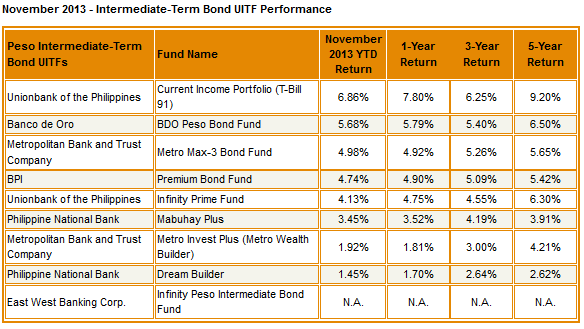 UITF Intermediate 12-11-2013 8-03-41 PM