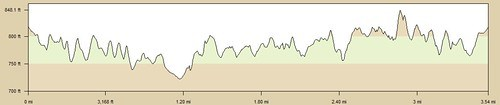 Hollywood_Reservoir_Elevation_Profile