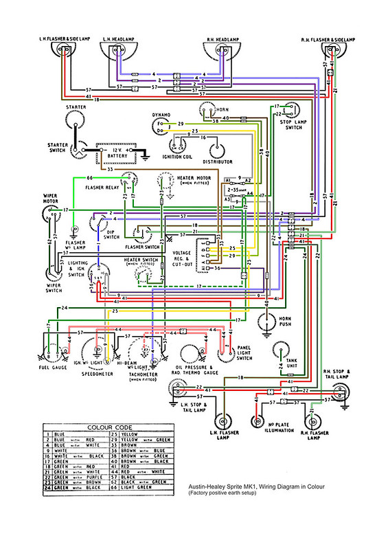 a correction to that color-coded bugeye wiring diagram  The Sprite