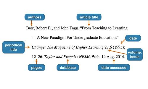 Using MLA in academic writing OSU Libraries