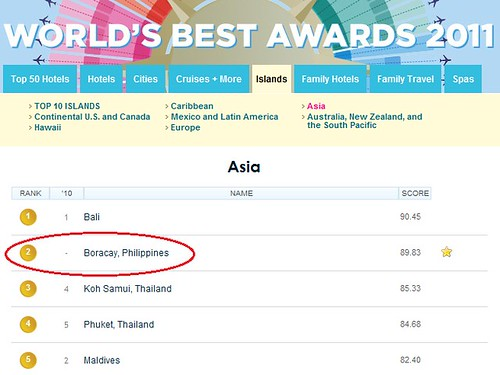 Boracay Best Islands - Worlds Best Awards 2011
