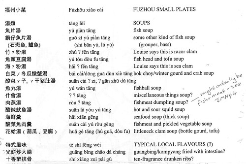 Reading Chinese Menus Concepts The restaurant cheat-sheet - restaurant balance sheets