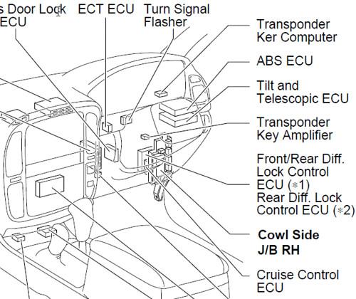 toyota ta a wiring diagram on 90 toyota 4runner engine wiring