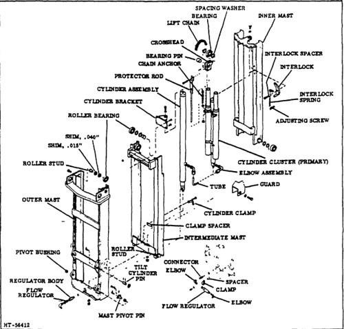 clark electric lift truck circuit diagrams