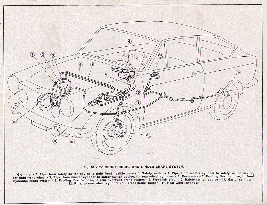 fiat 850 coupe wiring diagram